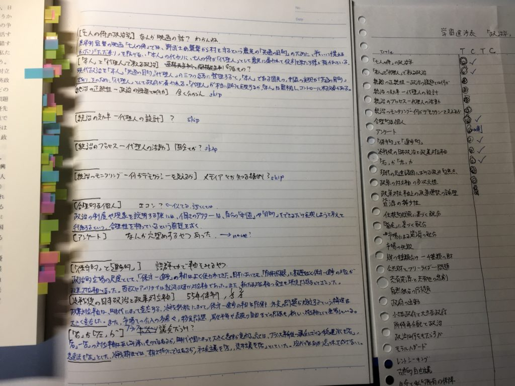 テストの後模範解答を記入したテストノート。ところどころskipやnoneと書かれているのは、分からなかった時と不要な時に備えて。
