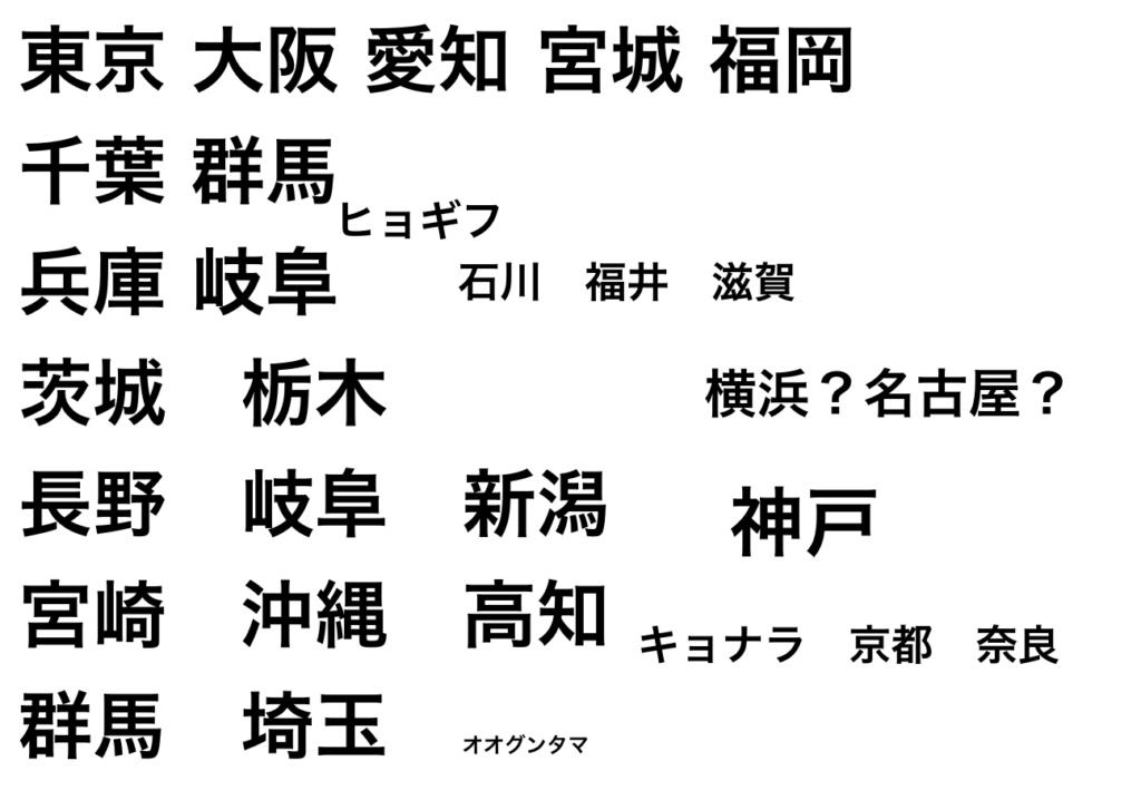 47都道府県を思い出そうとして失敗した図。ラーメンズから思い出す暴挙に出た。