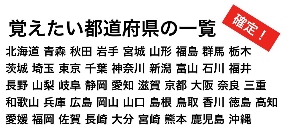 memoryframe法においては、覚えたいものを確定させることが大事になる。ここでは、覚える47都道府県の存在を確定させた。