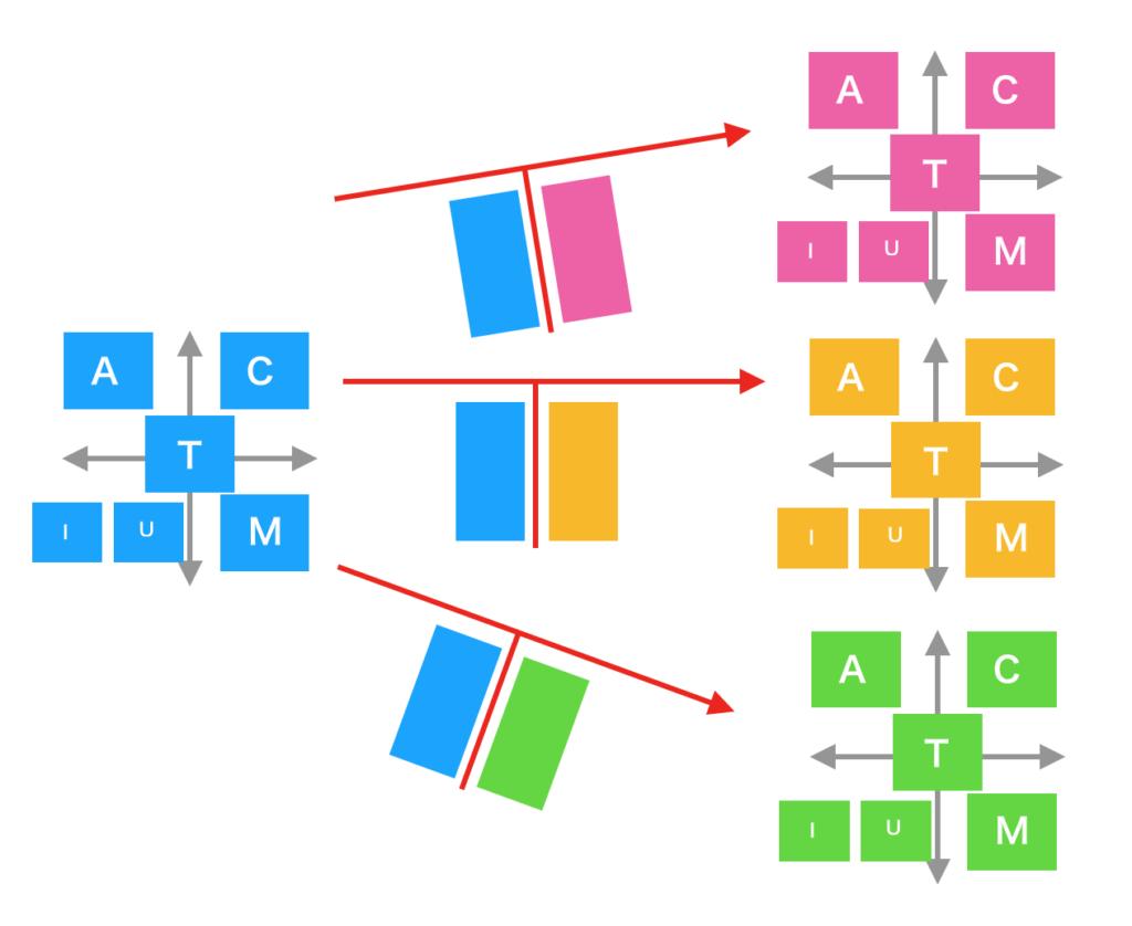 actiumの並列モデル