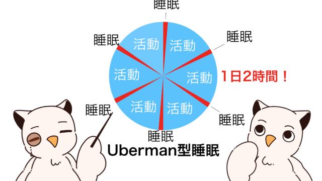 Uberman睡眠用アイキャッチ画像